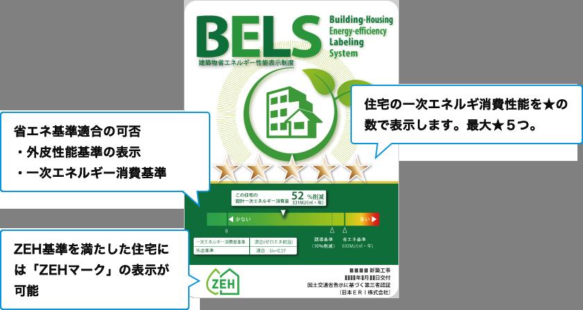 BELS表示プレート例